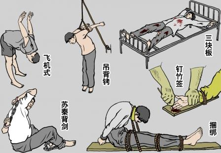 Les tortures dans les prisons en Chine
